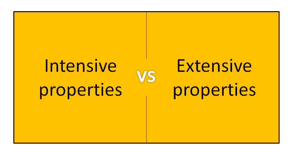 What are Intensive and Extensive Properties?
